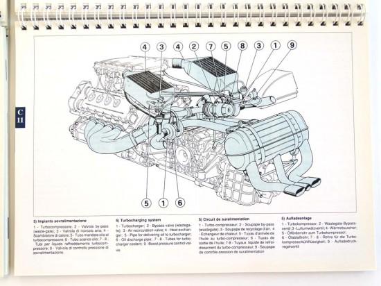 F40manual5